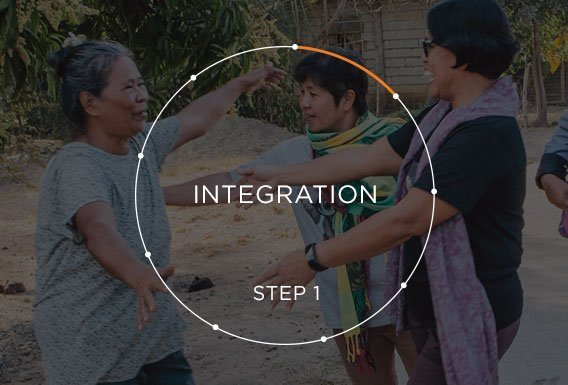 Integration | PHDP