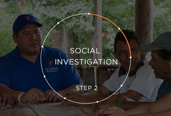Social Investigation | PHDP
