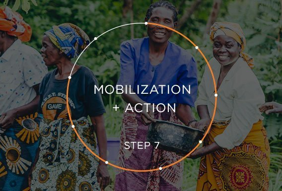 Mobilization + Action | PHDP