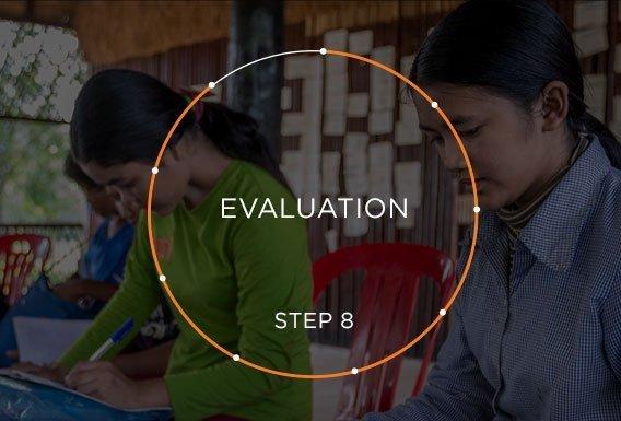 Evaluation | PHDP