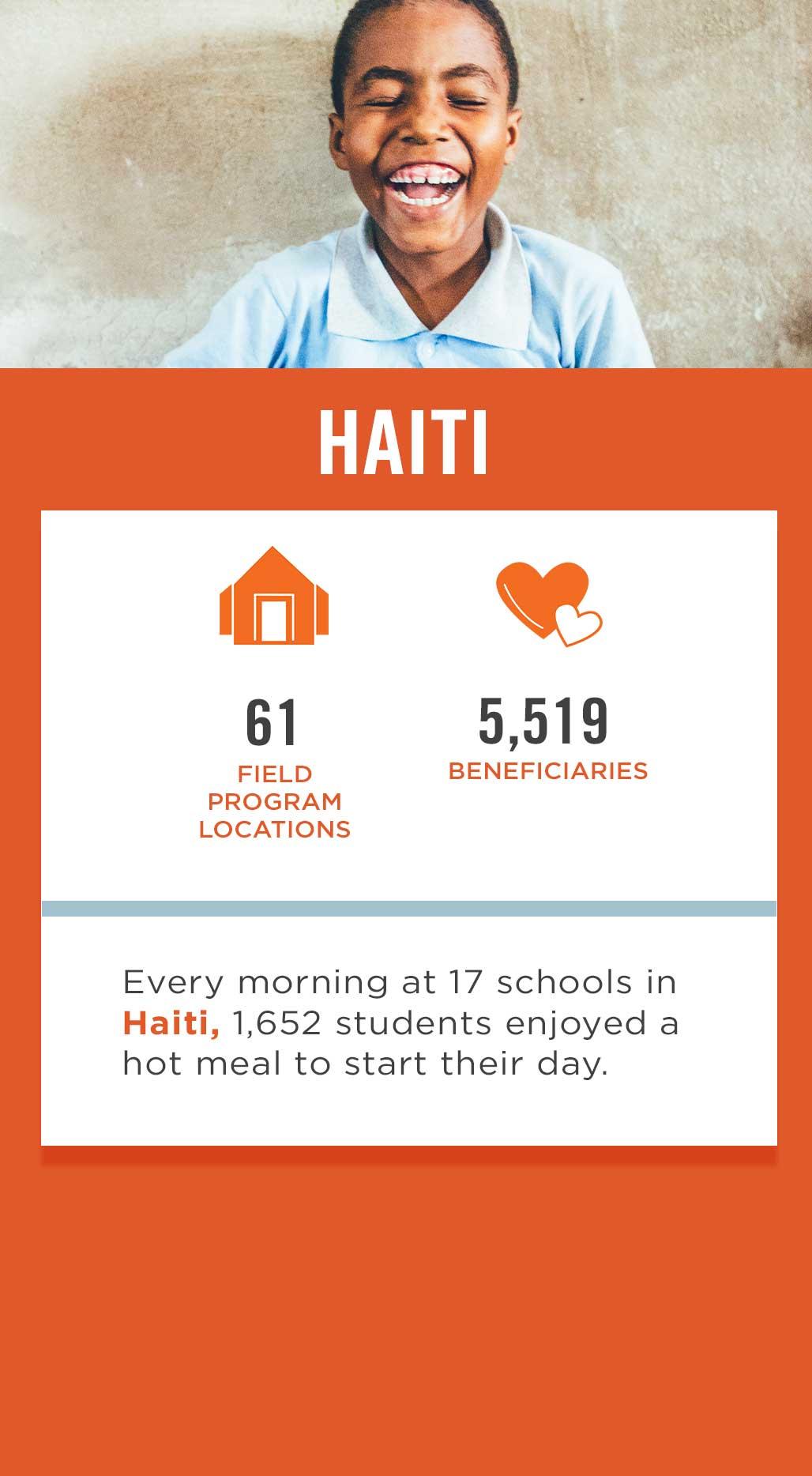 Haiti School Feeding Program