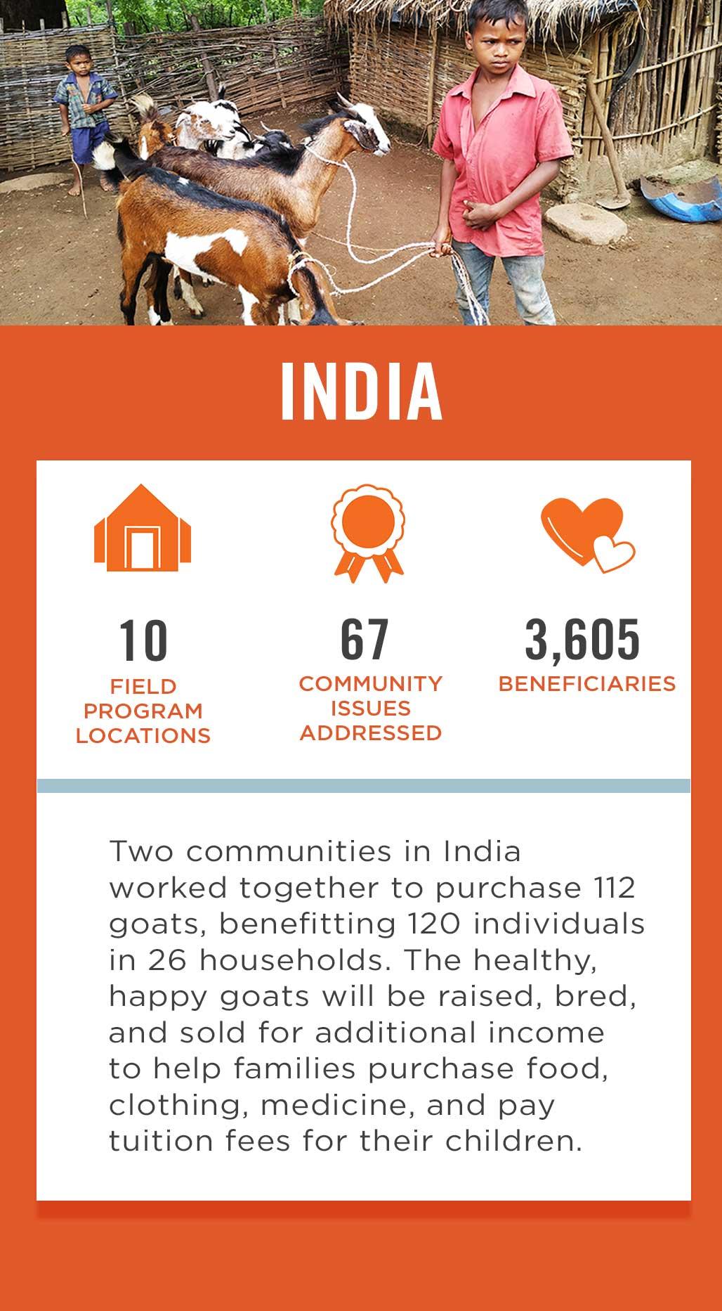 India Field Program