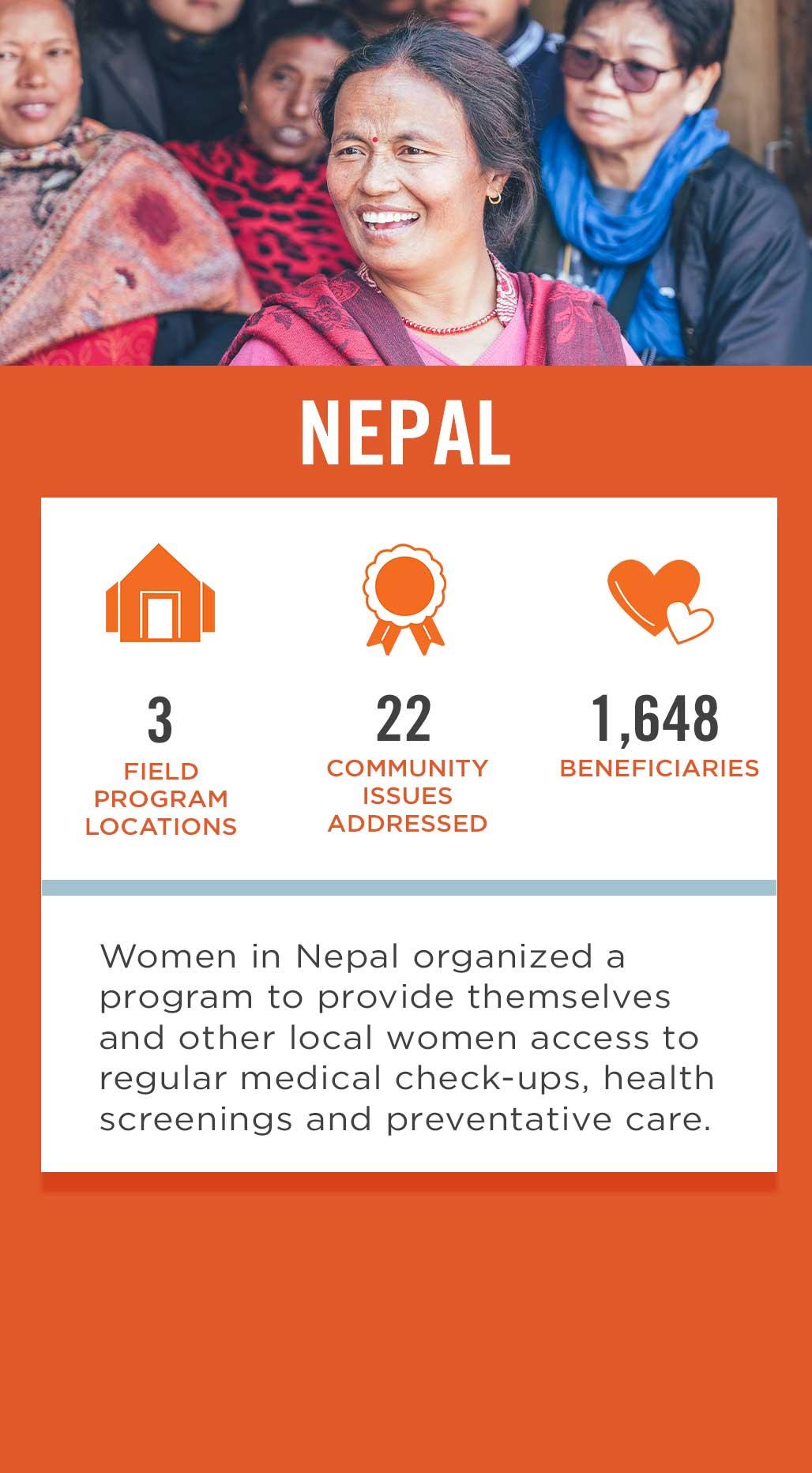 Nepal Field Program