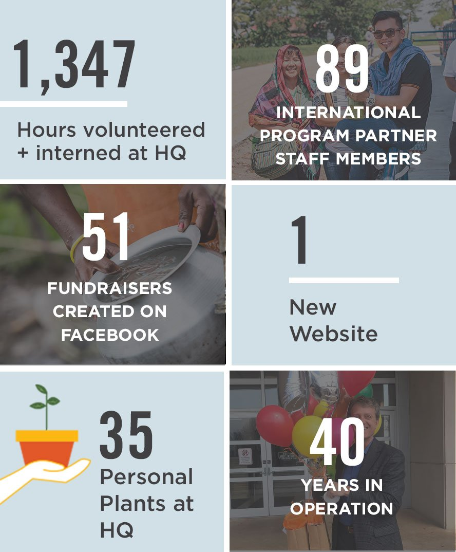 At a Glance - FY19 Annual Report