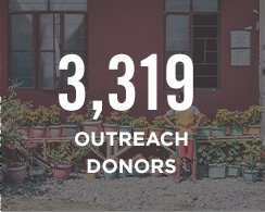 Outreach Donors
