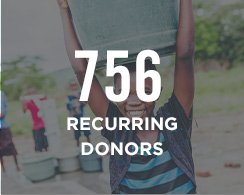 Recurring Donors