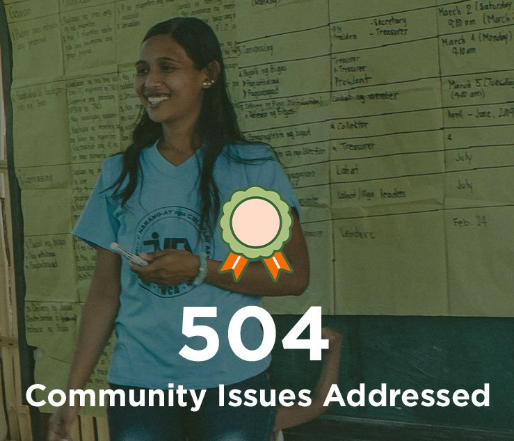 504 Community Issues Addressed