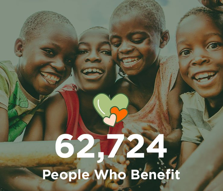 62,724 People Who Benefit